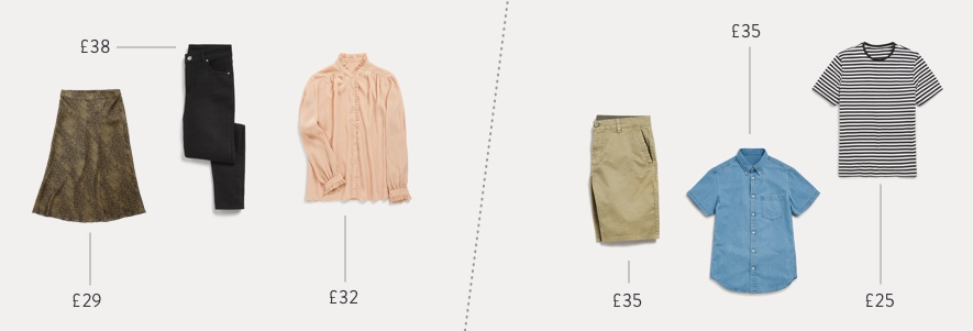 Laydown images of various clothing pieces and their prices.